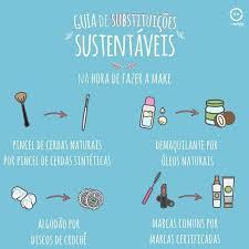 guia de substituições sustentáveis