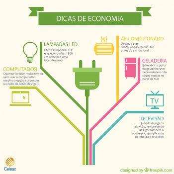 Economia de ernergia - Horário de Verão